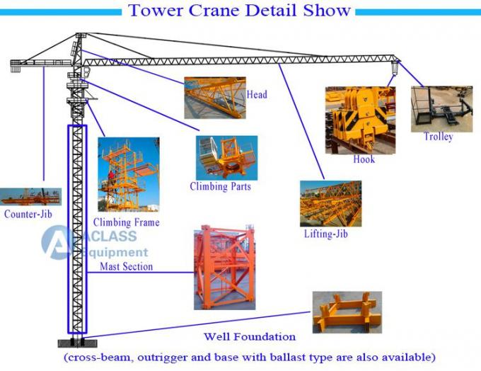Fixed External Climbing Tower Crane 8t Max.Load For High Building Construction