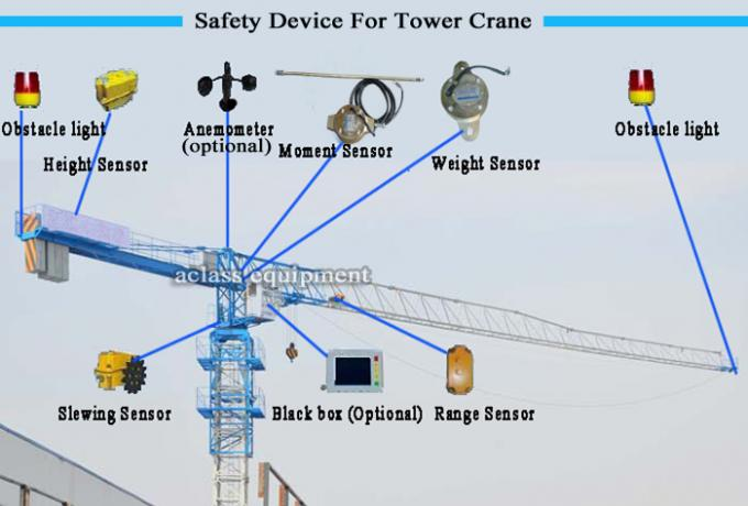 Professional Lift Building Tower Cranes Heavy Equipment Topless With ISO