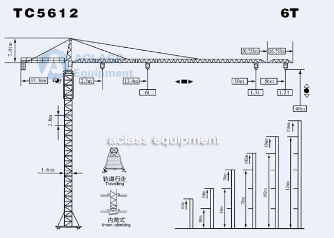 Parts Of A Crane Boom : Ton m topkit fixed tower crane boom with spare parts