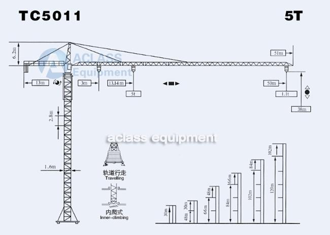 Hammerhead Fixed Tower Crane for High Rising Building Construction , ISO